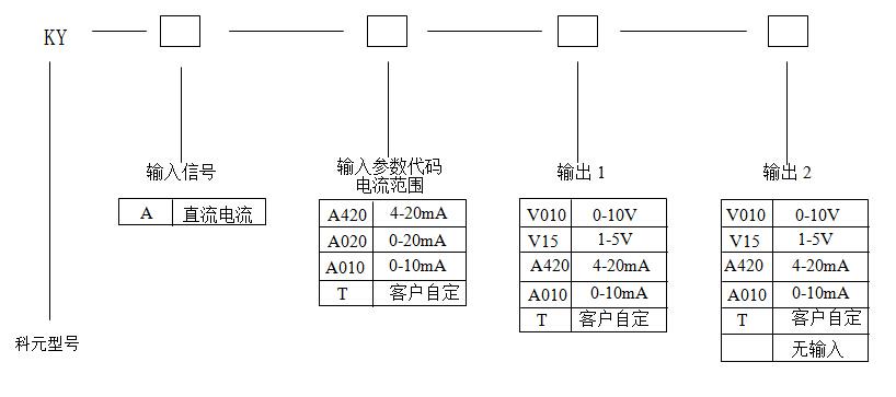 无源信号隔离器 - 信号隔离器|隔离配电器|信号分配